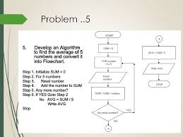 Lecture 2 Introduction To Programming Ppt Download