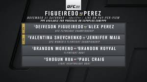 Official Main Card for UFC 255 : MMA