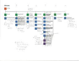 sitemap rework 1