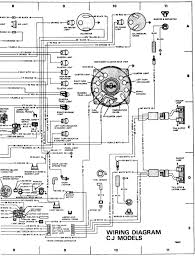 80 jeep cj5 ignition wiring wiring diagram rules jeep cj5 ignition wiring advance wiring diagram 1975 jeep cj5 ignition wiring wiring diagram show 1976
