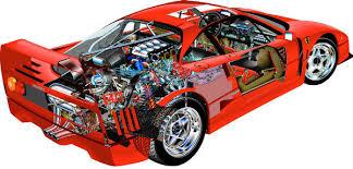 turbo engine diagram turbo trailer wiring diagram for auto ferrari engine diagram