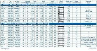 Bulova Watch Battery Replacement Chart Watch Battery Equivalent Chart Bedowntowndaytona Com