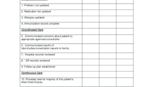 Patient Chart Template Templates Medical Post Paper Blank