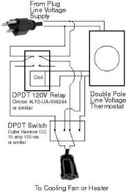 electric hot water heater thermostat wiring diagram wiring diagram how to repair an electric water heater wikihow