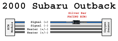 2000 subaru outback p0420 electrical hack dan's toolbox universal oxygen sensor 4 wire at O2 Sensor Wiring Color Codes