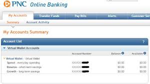 Disputing Credit Card Charge Funny Business On Your Credit Card How To Dispute A Charge With