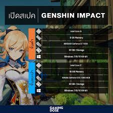GamingDose - ทีมพัฒนาและจัดจำหน่ายเกม miHoYo...