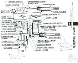 similiar xr650r carburetor diagram keywords xr650r carburetor diagram xr650r engine image for user manual