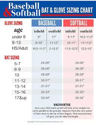 Glove Size Chart Softball Softball Catchers Glove Size Chart Images Gloves And