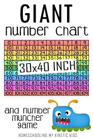 Giant 100 Chart Poster