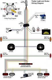 7 way wiring diagram breakaway wiring diagram latest of relay 4 pin wiring diagram schema diagramstrailer breakaway wiring diagram elegant of