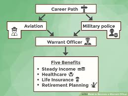 Military Police Career Progression Chart How To Become A Warrant Officer 12 Steps With Pictures