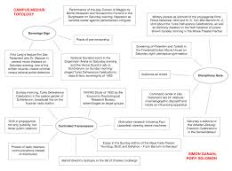 foucault blog uzh forschungsstelle fur sozial und  regarding
