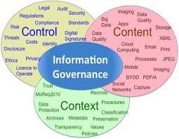 Information Governance Ig Kenvision Techniks Ltd Tel 254 725