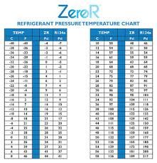 R134a Conversion Chart Zeror Z134 Refrigerant R134a Replacement 3 Cans 29 95