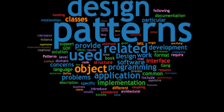 Design Patterns Tutorial Custom Design Patterns Tutorial With Java Examples