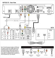 verizon fios house wiring verizon image wiring diagram connecting a motorola 7232 p2 to an hd tv and a v receiver audio on verizon fios