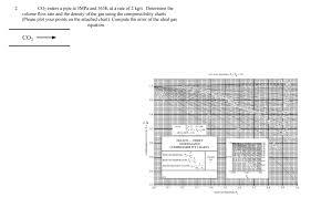 Gas Flow Rate Chart Solved Co_2 Enters A Pipe At 5mpa And 365k At A Rate Of 2
