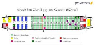 Hawaiian Airlines Flight 25 Seating Chart Jet Airways Airlines Boeing 737 700 Aircraft Seating Chart