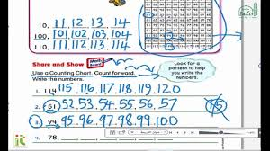 Counting Chart By Tens To 120 Grade 1 Math Chapter 6 Count And Model Numbers Lesson 6 1 Count By Ones To 120