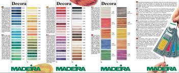 Madeira Decora Rayon Thread