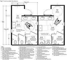 Ada Bathroom Guidelines Small Or Single Public Restrooms Ada Guidelines Harbor City Supply
