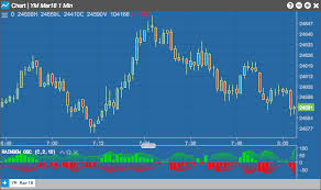 Rainbow Charts Indicator Rainbow Oscillator Charts Help And Tutorials