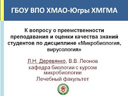 Деревянко Л Н  ФОС Микробиология вирусология ФГОС ВПО