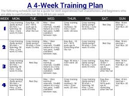 best 8 week weight loss plan goods workout plans for beginners at home