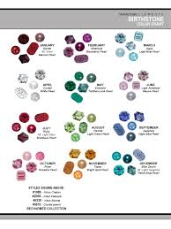 Traditional Birthstones Chart Birthstone Chart 3 Free Templates In Pdf Word Excel Download