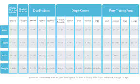 Diaper Amount Chart Size Chart Thirsties Baby