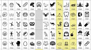 Unicode Chart Whats New In Unicode 12 0