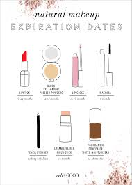 Eye Drops Expiration After Opening Chart Guide To Makeup Expiration Dates Well Good