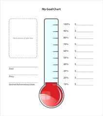 Thermometer Template Enchanting Free Savings Thermometer Template Goal Chart Excel Progress