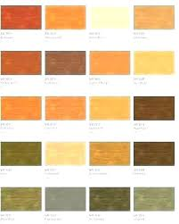 Sherwin Williams Bac Wiping Stain Color Chart Sherwin Williams Superdeck Reviews Rxgaming Co