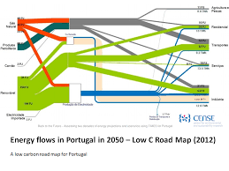 Iea Etsap Energy Systems Analysis