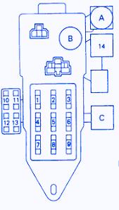 toyota pickup 1993 main fuse box block circuit breaker diagram toyota pickup 1993 main fuse box block circuit breaker diagram