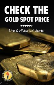 Gold Price Interactive Chart Gold Spot Price Per Ounce Today Live Historical Charts In