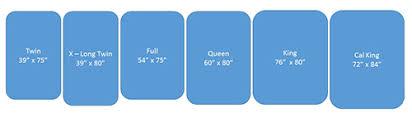 california king mattress vs king. Different Size Mattresses California King Mattress Vs H