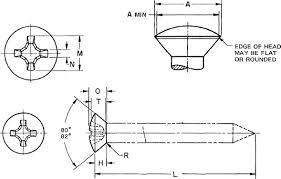 Phillips Head Screw Size Chart Oval Head Wood Screw Sizes