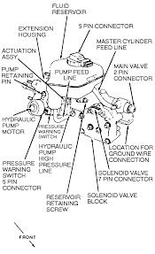 Colorful hydraulic solenoid valve wiring diagram motif wiring