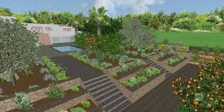 Landscape Garden Design Best Inspiration Ideas