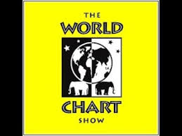 The World Chart Show Jingles