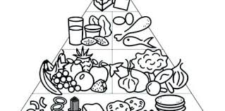 Food Pyramid Coloring Pages Design And Ideas Page 0