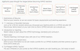 Vipkid Review Can You Actually Make 14 22 Per Hour Teaching