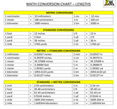 Metric Meter Conversion Chart What Is A Meter Definition Conversion Study Com