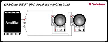 power 12 t1 2 ohm dvc subwoofer rockford fosgate ® wiring diagram 5