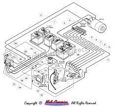 1989 club car golf cart wiring diagram elegant club car golf cart 1989 club car golf cart wiring diagram elegant club car golf cart wiring diagram
