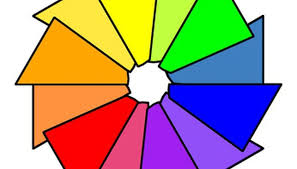 use a color wheel when painting