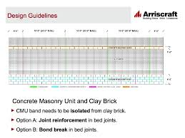 Cmu Block Coursing Chart Click Below To Download The Proper Masonry Detailing Online